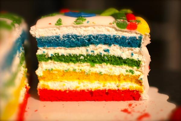 яркая начинка для торта начинка радуга